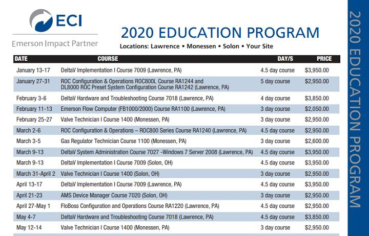 Start Planning Your 2020 Education Goals!